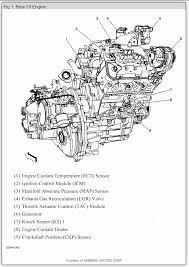 1998 oldsmobile intrigue 3 8 engine diagram wiring diagrams long oldsmobile 3 8 engine diagram wiring diagram expert 1998 oldsmobile intrigue 3 8 engine diagram