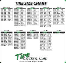 Motorcycle Tire Size Chart Motorcycle Tire Size Calculator Motorsuperjdi Com