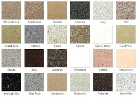 can laminate countertops be painted painting laminate stone spray paint images on lovely painting laminate stone