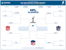 Nfl Playoff Bracket 2018 Chart Nfl Playoffs Chart 2019