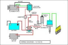 basic 12 volt ignition wiring diagram images ferguson basic 12 volt auto start wiring diagrams basic schematic