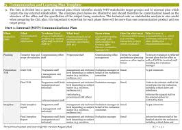 Three Templates For Communications Planning | Better Evaluation