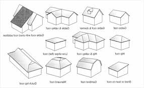 Types Of Metal Roofs  Really Encourage Roof Types