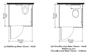 average size of a bathroom. Standard Size Bathroom Door Stall Dimensions On Within Restroom Amp Average . Of A