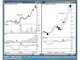 Kitz3281 With The Comp Strains Forex Automated Trading Ea