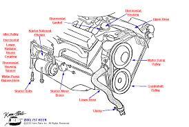 1981 corvette radiator hoses parts parts & accessories for corvettes 1977 Corvette Engine Diagram radiator hoses diagram for a 1981 corvette 1977 corvette engine diagram