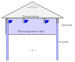 4 pole shelter diagram end view