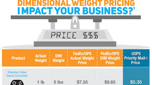 Ups Shipping Rates Chart 2018 Will Dimensional Weight Impact Your Business Fedex Vs Ups