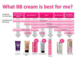 Korean Bb Cream Is The Bomb I Especially Love This Skin79