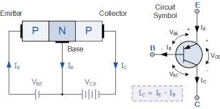 pnp transistor tutorial the bipolar pnp transistor pnp transistor