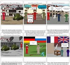 WW2 Storyboard by 6b498a5d