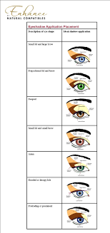 10 Tricks For Applying Eyeshadow For Different Eye Shapes