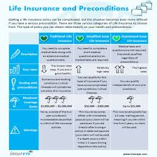 Life And Disability Insurance Quotes Manulife Life Insurance Quote QUOTES OF THE DAY 69
