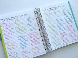 how to use empty notebooks planner inspiration what to do with blank pages of your planner