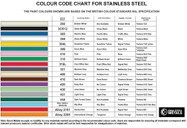 Shim Size Chart Pin By Shim Stock Metals On Useful Metal Information