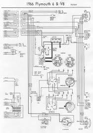 wiring diagrams for 1966 plymouth wiring diagram libraries 1966 plymouth fury wiring diagram simple wiring schema1966 plymouth barracuda wiring diagram wiring diagrams 1967 plymouth