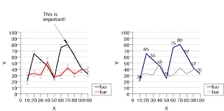line and scatter plots