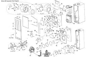 parts of a furnace diagram parts image wiring diagram nordyne furnace parts model m1mc070 sears partsdirect on parts of a furnace diagram