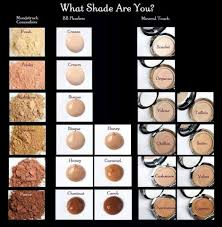 Picking Younique Concealer Using Your Foundation Shade Www