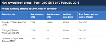 British Airways Miles Chart The Essential Guide To British Airways Avios Prince Of Travel