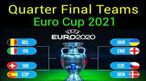 Euro 2021 Quarter Final Teams | Last 8 Qualified Teams Euro 2020 - YouTube