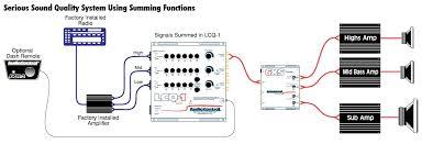 car application diagrams audiocontrol car application diagrams