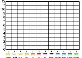 Printable Blank Graphs Csdmultimediaservice Com
