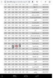 موعد أذان المغرب اليوم الجمعة 07-5-2021 فى مصر