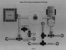 pool plumbing diagrams schematics and layouts for pool pipes basic pool spa combination plumbing diagram