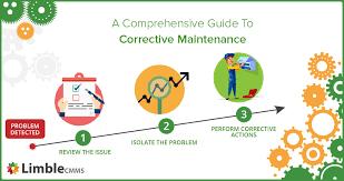 A Comprehensive Guide To Corrective Maintenance