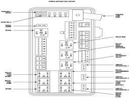 06 chrysler 300 fuse panel diagram wiring diagram database \u2022 2006 chrysler 300 touring fuse box diagram at 2006 Chrysler 300 Fuse Box Diagram