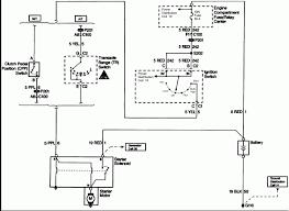 starter motor wiring diagram starter image wiring 12v starter motor wiring diagram wiring diagram on starter motor wiring diagram