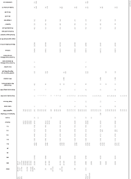 Paper Equivalent Chart Part A Visual Acuity Conversion Chart X Axis Equivalent