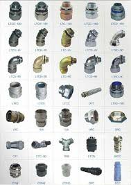Electrical Conduit Types Of Electrical Conduit Fittings