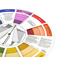 Color Blending Chart 2x Coloring Matching Guide Color Wheel Mixing Chart For Blending Color Tool