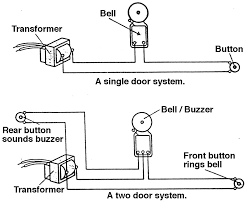 doorbell installation diagram & a conventional doorbell has wires Doorbell Fon Wiring Diagram electric doorbell wiring diagram wiring diagram on wiring diagram doorbell two chimes power diagrams skybell wifi Doorbell Wiring-Diagram Two Chimes