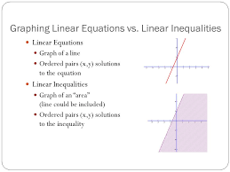 31 graphing linear equations