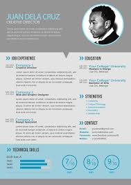 Examples Of A Modern Resume Resume Format Modern Resume Writing Examples Modern