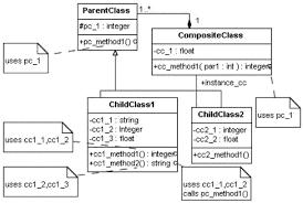 figure  giffigure    a  a generic class diagram