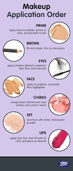 makeup tips tutorials picture description you can keep it simple and beautiful