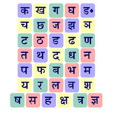 Hindi Vowels And Consonants Chart 80 Abiding Hindi Letters Chart With Pictures