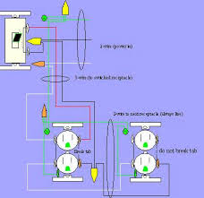 craftmade double hole ceiling fan adapter double ceiling fan gllu electrical outlet light switch wiring diagrams