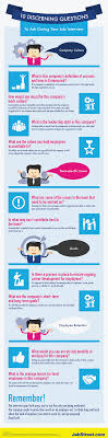 Questions About Employment 10 Wise Questions To Ask During Your Job Interview Infographic