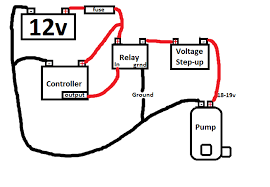 shurflo pump wiring diagram 27 wiring diagram images wiring water meth zps3il6icil g2 install b5 5 somewhat pic heavy page 3 shurflo