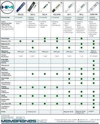 Water Test Chart Ppm Water Testing Allinonestore Co