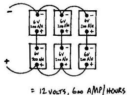 wind turbine wirings parallel and series wiring battery 12 volt batteries in parallel diagram at 24 Volt Battery Bank Wiring