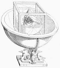 Symbolical representation of the pla ary system