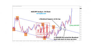 Aud Jpy Chart Audjpy Bloomberg Archives Page 2 Of 3 Forex Gdp