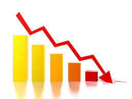 Dbs Bank Dbs Banks Fy18 Net Loss At Rs 533 Crore The