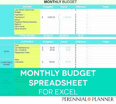 Household Expenses Calculator Debt Snowball Excel Monthly Budget Spreadsheet Household